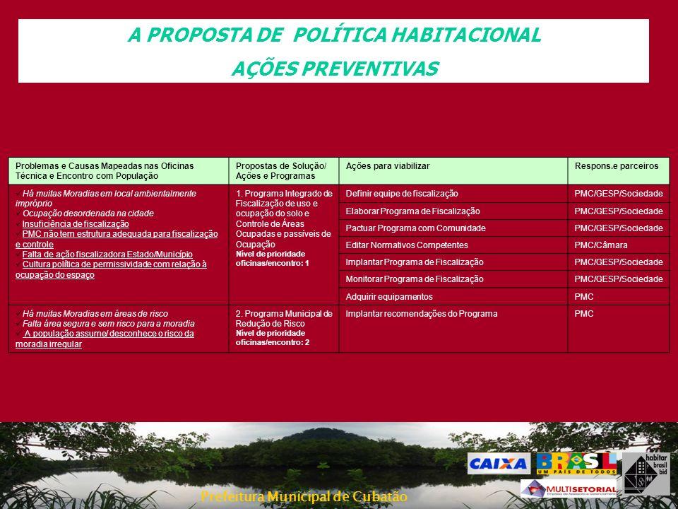 Prefeitura Municipal de Cubatão A PROPOSTA DE POLÍTICA HABITACIONAL AÇÕES PREVENTIVAS Problemas e Causas Mapeadas nas Oficinas Técnica e Encontro com