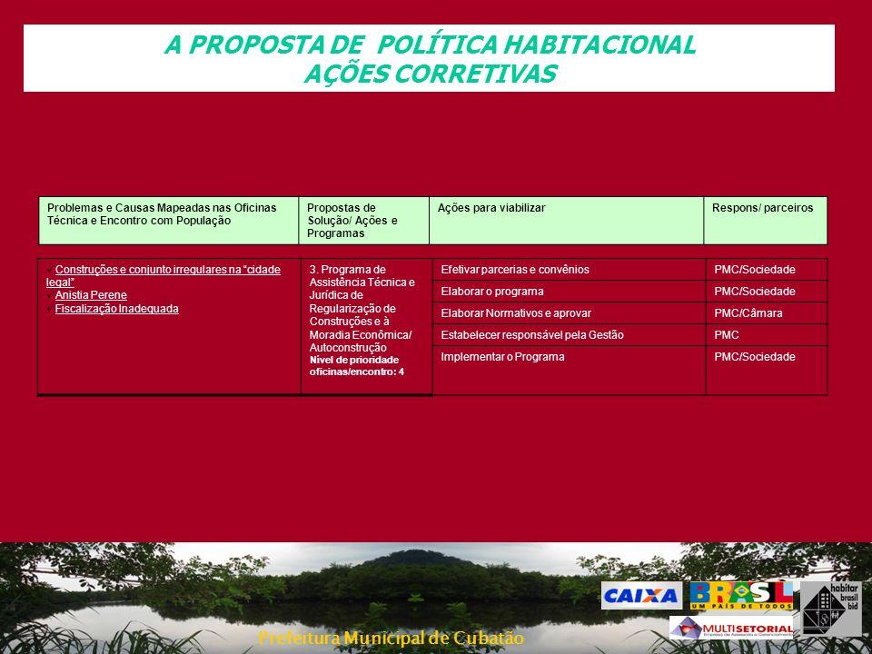 Prefeitura Municipal de Cubatão A PROPOSTA DE POLÍTICA HABITACIONAL AÇÕES CORRETIVAS Construções e conjunto irregulares na cidade legal Anistia Perene