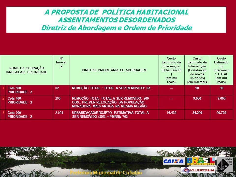 Prefeitura Municipal de Cubatão A PROPOSTA DE POLÍTICA HABITACIONAL ASSENTAMENTOS DESORDENADOS Diretriz de Abordagem e Ordem de Prioridade NOME DA OCU