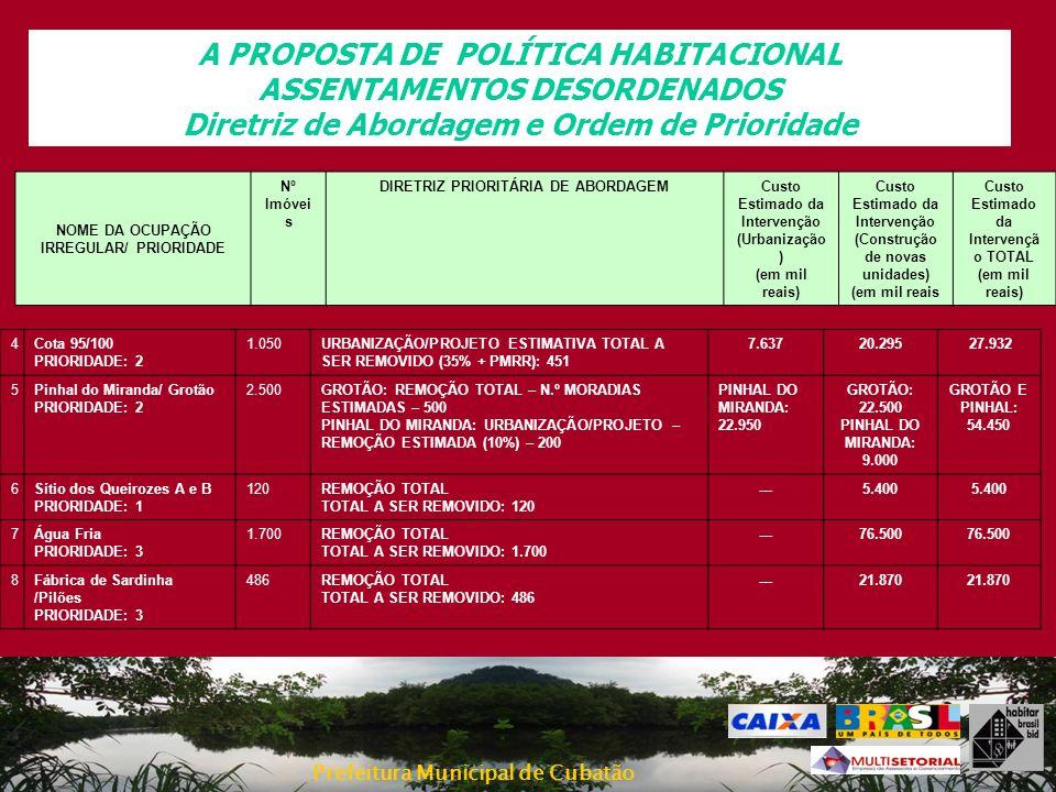 Prefeitura Municipal de Cubatão A PROPOSTA DE POLÍTICA HABITACIONAL ASSENTAMENTOS DESORDENADOS Diretriz de Abordagem e Ordem de Prioridade 4Cota 95/10