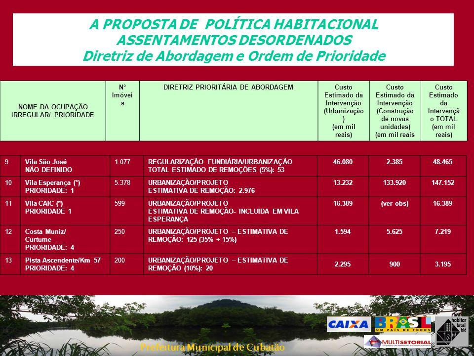 Prefeitura Municipal de Cubatão A PROPOSTA DE POLÍTICA HABITACIONAL ASSENTAMENTOS DESORDENADOS Diretriz de Abordagem e Ordem de Prioridade 9Vila São J