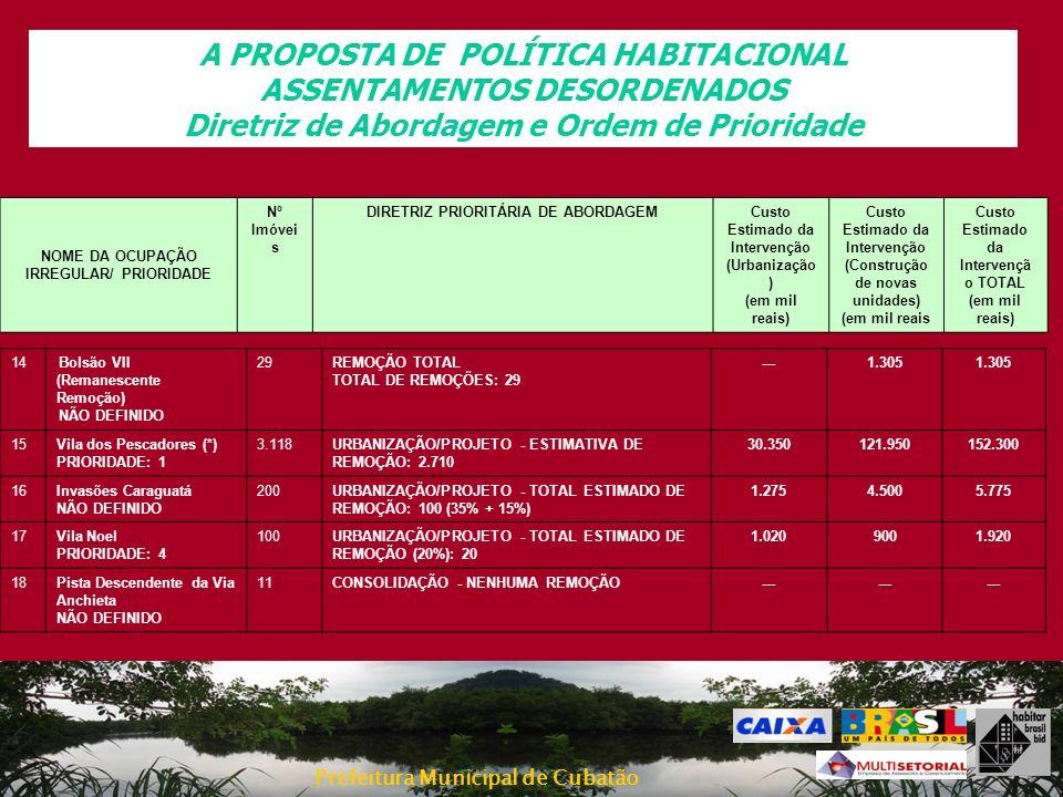 Prefeitura Municipal de Cubatão A PROPOSTA DE POLÍTICA HABITACIONAL ASSENTAMENTOS DESORDENADOS Diretriz de Abordagem e Ordem de Prioridade 14Bolsão VI