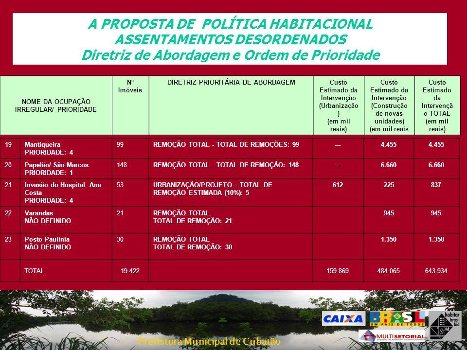 Prefeitura Municipal de Cubatão A PROPOSTA DE POLÍTICA HABITACIONAL ASSENTAMENTOS DESORDENADOS Diretriz de Abordagem e Ordem de Prioridade 19Mantiquei