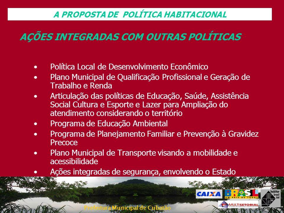 Prefeitura Municipal de Cubatão AÇÕES INTEGRADAS COM OUTRAS POLÍTICAS Política Local de Desenvolvimento Econômico Plano Municipal de Qualificação Prof