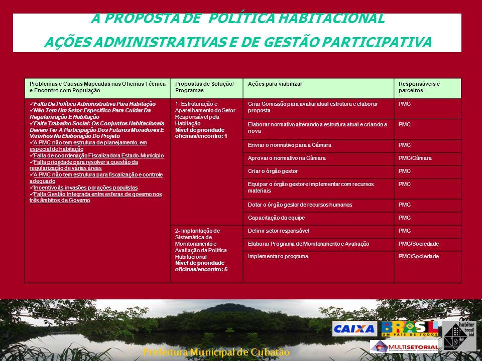 Prefeitura Municipal de Cubatão A PROPOSTA DE POLÍTICA HABITACIONAL AÇÕES ADMINISTRATIVAS E DE GESTÃO PARTICIPATIVA Problemas e Causas Mapeadas nas Of