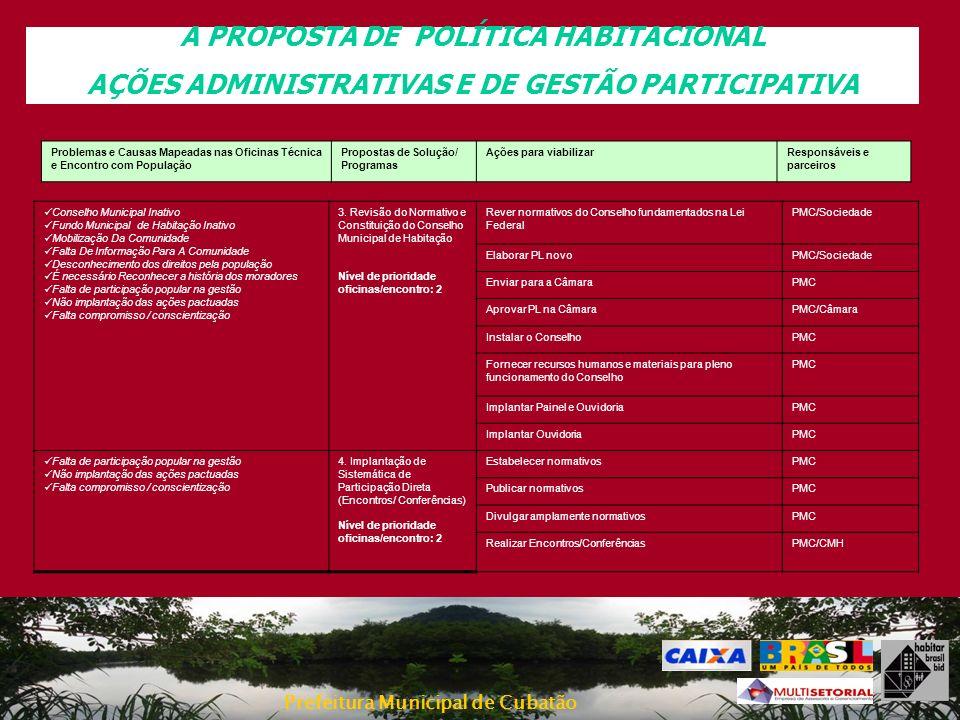 Prefeitura Municipal de Cubatão Conselho Municipal Inativo Fundo Municipal de Habitação Inativo Mobilização Da Comunidade Falta De Informação Para A C