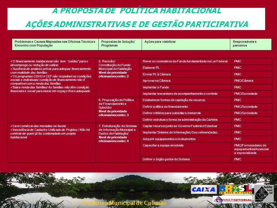 Prefeitura Municipal de Cubatão A PROPOSTA DE POLÍTICA HABITACIONAL AÇÕES ADMINISTRATIVAS E DE GESTÃO PARTICIPATIVA O financiamento habitacional não t