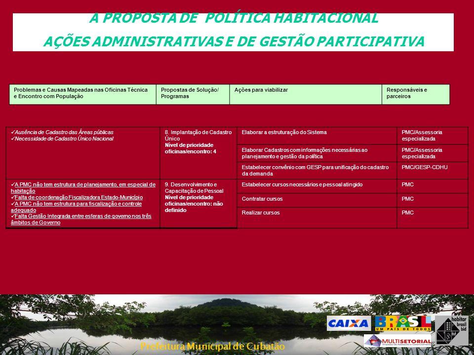 Prefeitura Municipal de Cubatão A PROPOSTA DE POLÍTICA HABITACIONAL AÇÕES ADMINISTRATIVAS E DE GESTÃO PARTICIPATIVA Ausência de Cadastro das Áreas púb