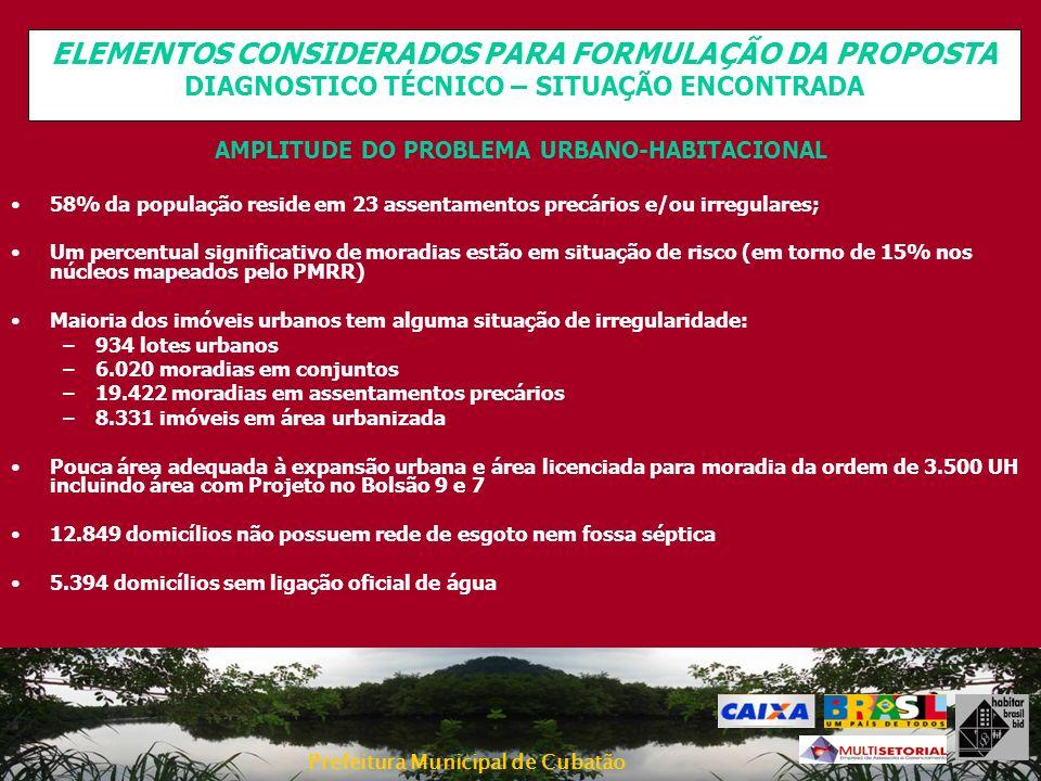 Prefeitura Municipal de Cubatão A PROPOSTA DE POLÍTICA HABITACIONAL ASSENTAMENTOS DESORDENADOS Diretriz de Abordagem e Ordem de Prioridade 9Vila São José NÃO DEFINIDO 1.077REGULARIZAÇÃO FUNDIÁRIA/URBANIZAÇÃO TOTAL ESTIMADO DE REMOÇÕES (5%): 53 46.0802.38548.465 10Vila Esperança (*) PRIORIDADE: 1 5.378URBANIZAÇÃO/PROJETO ESTIMATIVA DE REMOÇÃO: 2.976 13.232133.920147.152 11Vila CAIC (*) PRIORIDADE 1 599URBANIZAÇÃO/PROJETO ESTIMATIVA DE REMOÇÃO- INCLUIDA EM VILA ESPERANÇA 16.389(ver obs)16.389 12Costa Muniz/ Curtume PRIORIDADE: 4 250URBANIZAÇÃO/PROJETO – ESTIMATIVA DE REMOÇÃO: 125 (35% + 15%) 1.5945.6257.219 13Pista Ascendente/Km 57 PRIORIDADE: 4 200URBANIZAÇÃO/PROJETO – ESTIMATIVA DE REMOÇÃO (10%): 20 2.2959003.195 NOME DA OCUPAÇÃO IRREGULAR/ PRIORIDADE Nº Imóvei s DIRETRIZ PRIORITÁRIA DE ABORDAGEMCusto Estimado da Intervenção (Urbanização ) (em mil reais) Custo Estimado da Intervenção (Construção de novas unidades) (em mil reais Custo Estimado da Intervençã o TOTAL (em mil reais)