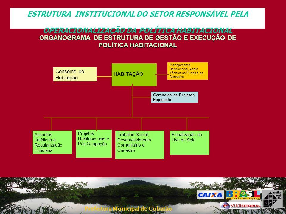 Prefeitura Municipal de Cubatão ESTRUTURA INSTITUCIONAL DO SETOR RESPONSÁVEL PELA OPERACIONALIZAÇÃO DA POLÍTICA HABITACIONAL ORGANOGRAMA DE ESTRUTURA