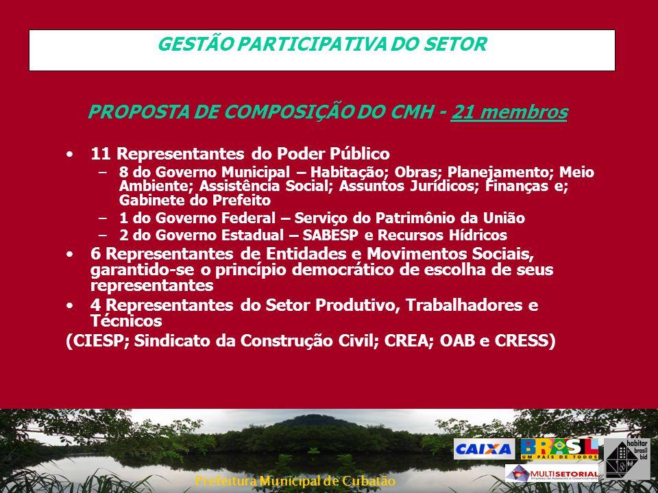 Prefeitura Municipal de Cubatão PROPOSTA DE COMPOSIÇÃO DO CMH - 21 membros 11 Representantes do Poder Público –8 do Governo Municipal – Habitação; Obr