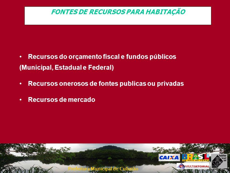 Prefeitura Municipal de Cubatão FONTES DE RECURSOS PARA HABITAÇÃO Recursos do orçamento fiscal e fundos públicos (Municipal, Estadual e Federal) Recur