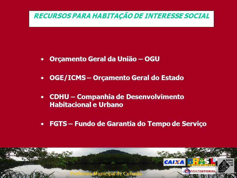 Prefeitura Municipal de Cubatão RECURSOS PARA HABITAÇÃO DE INTERESSE SOCIAL Orçamento Geral da União – OGU OGE/ICMS – Orçamento Geral do Estado CDHU –