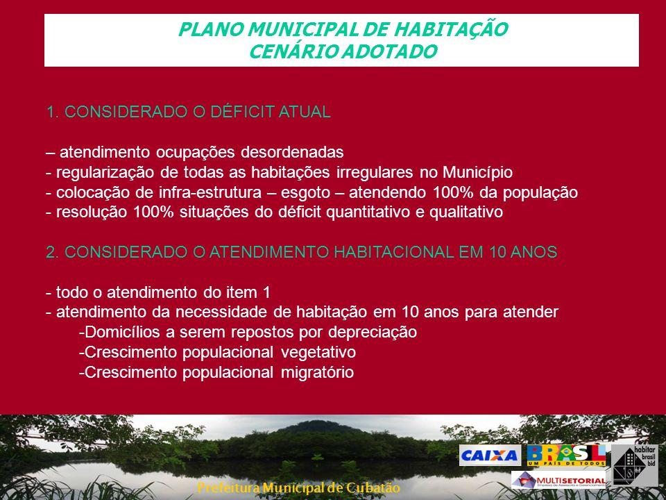 Prefeitura Municipal de Cubatão PLANO MUNICIPAL DE HABITAÇÃO CENÁRIO ADOTADO 1. CONSIDERADO O DÉFICIT ATUAL – atendimento ocupações desordenadas - reg