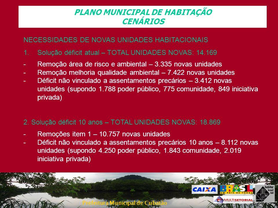 Prefeitura Municipal de Cubatão PLANO MUNICIPAL DE HABITAÇÃO CENÁRIOS NECESSIDADES DE NOVAS UNIDADES HABITACIONAIS 1.Solução déficit atual – TOTAL UNI