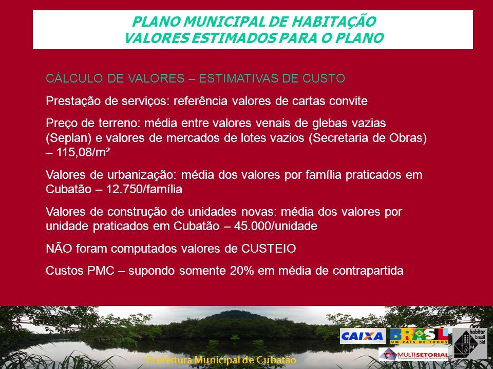 Prefeitura Municipal de Cubatão PLANO MUNICIPAL DE HABITAÇÃO VALORES ESTIMADOS PARA O PLANO CÁLCULO DE VALORES – ESTIMATIVAS DE CUSTO Prestação de ser
