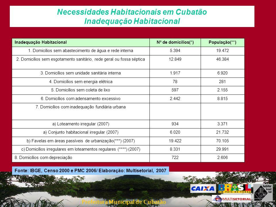 Prefeitura Municipal de Cubatão PLANO MUNICIPAL DE HABITAÇÃO CENÁRIOS NECESSIDADES DE NOVAS UNIDADES HABITACIONAIS 1.Solução déficit atual – TOTAL UNIDADES NOVAS: 14.169 -Remoção área de risco e ambiental – 3.335 novas unidades -Remoção melhoria qualidade ambiental – 7.422 novas unidades -Déficit não vinculado a assentamentos precários – 3.412 novas unidades (supondo 1.788 poder público, 775 comunidade, 849 iniciativa privada) 2.