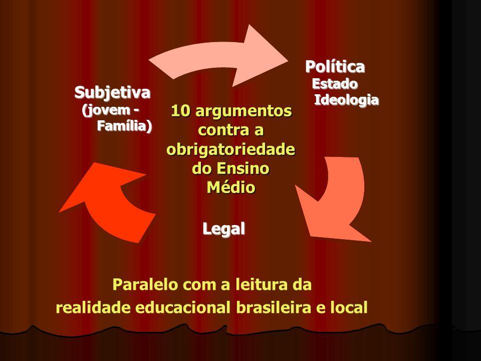 10 argumentos contra a obrigatoriedade do Ensino Médio Paralelo com a leitura da realidade educacional brasileira e localPolíticaEstadoIdeologia Legal Subjetiva (jovem - Família)