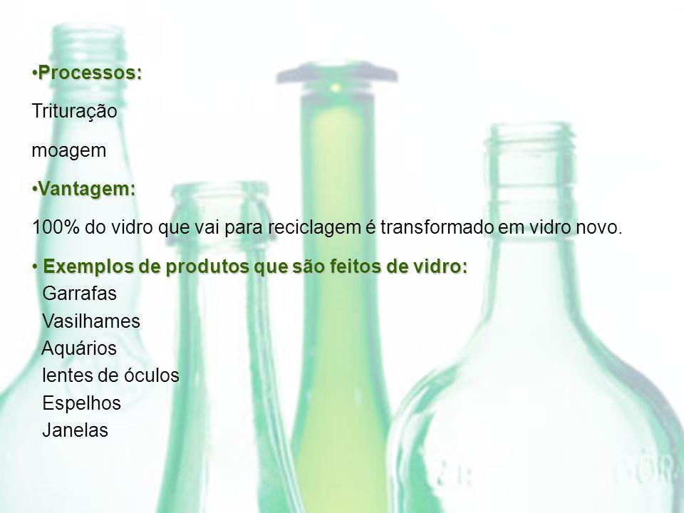 Processos:Processos: Trituração moagem Vantagem:Vantagem: 100% do vidro que vai para reciclagem é transformado em vidro novo. Exemplos de produtos que