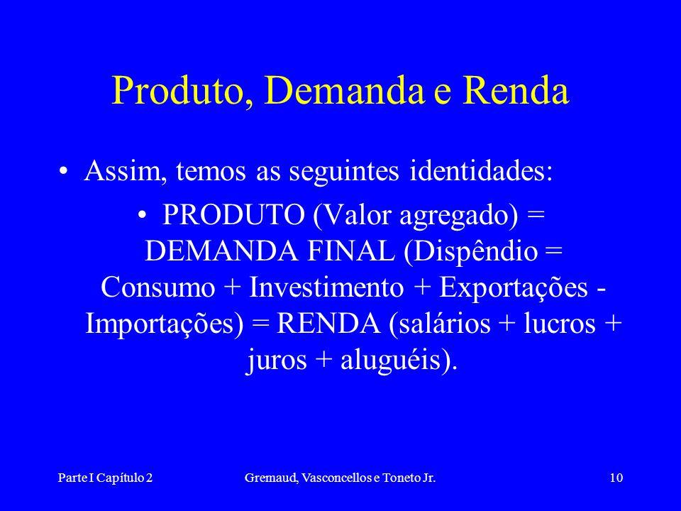 Parte I Capítulo 2Gremaud, Vasconcellos e Toneto Jr.9 Renda Renda - remuneração dos fatores de produção envolvidos no processo produtivo. Exemplo: sal