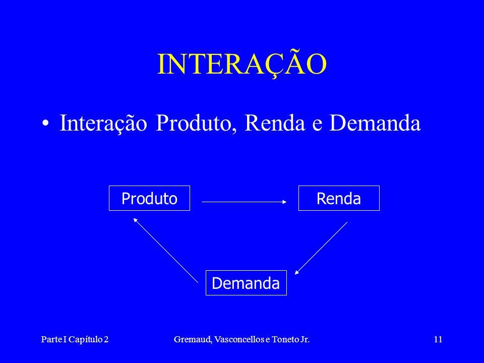 Parte I Capítulo 2Gremaud, Vasconcellos e Toneto Jr.10 Produto, Demanda e Renda Assim, temos as seguintes identidades: PRODUTO (Valor agregado) = DEMA