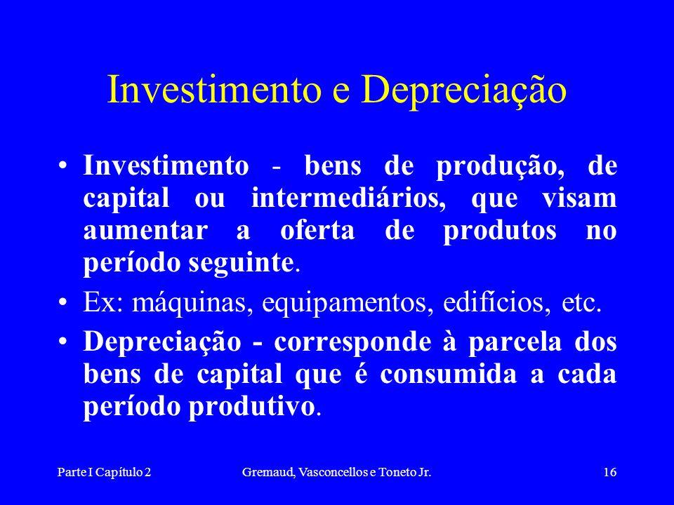 Parte I Capítulo 2Gremaud, Vasconcellos e Toneto Jr.15 Poupança e Investimento Economia Fechada sem governo: I = S Economia fechada com governo: I = S