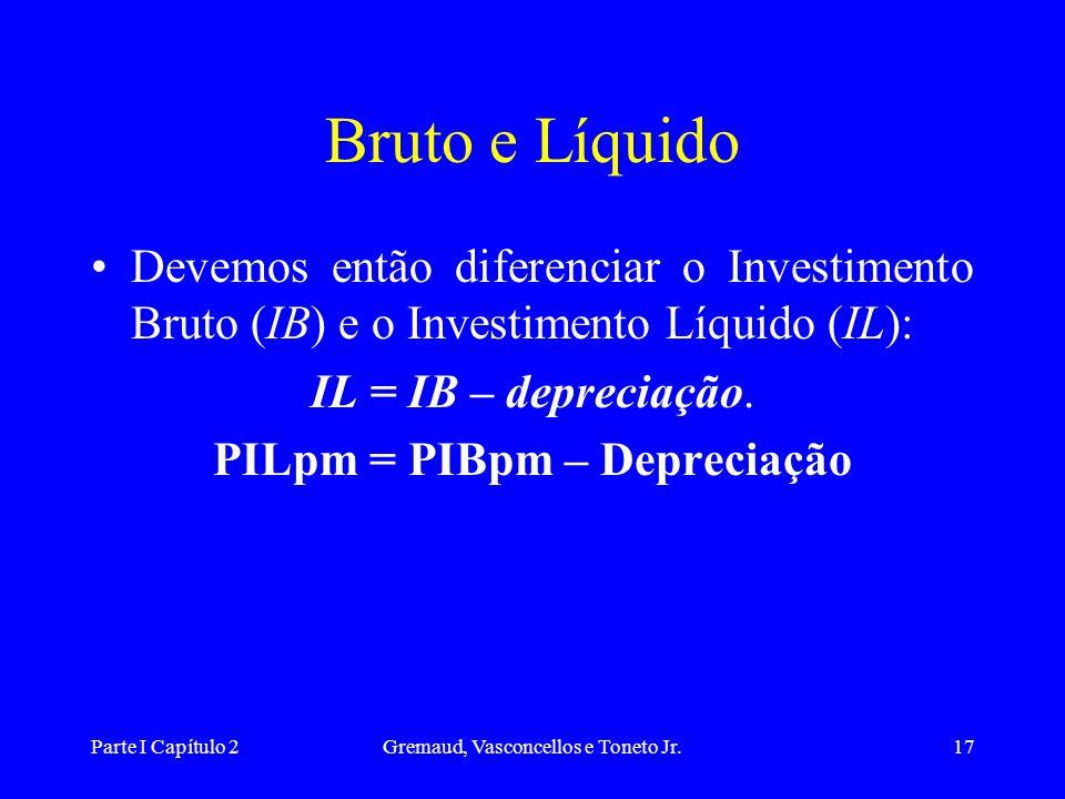 Parte I Capítulo 2Gremaud, Vasconcellos e Toneto Jr.16 Investimento e Depreciação Investimento - bens de produção, de capital ou intermediários, que v
