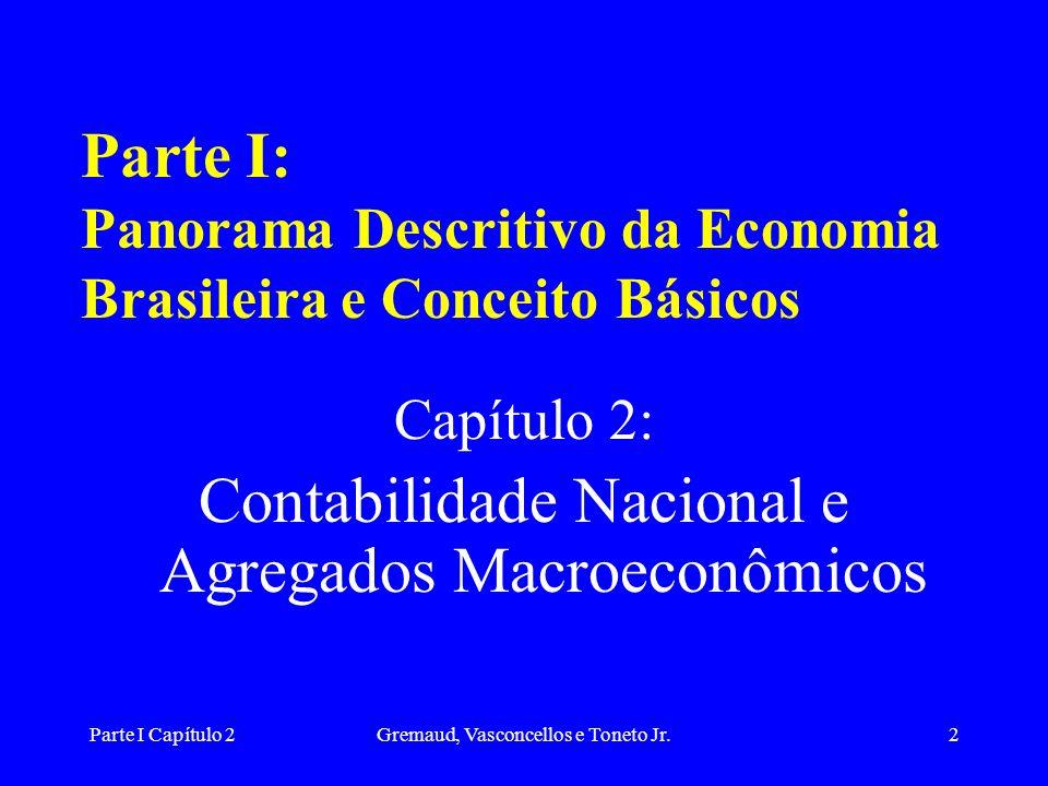 Parte I Capítulo 2Gremaud, Vasconcellos e Toneto Jr.2 Parte I: Panorama Descritivo da Economia Brasileira e Conceito Básicos Capítulo 2: Contabilidade Nacional e Agregados Macroeconômicos