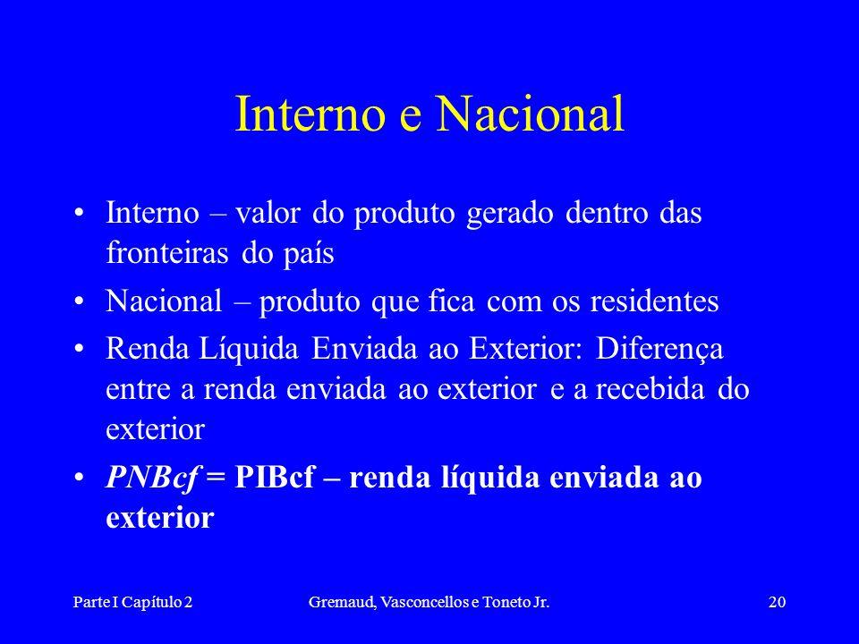 Parte I Capítulo 2Gremaud, Vasconcellos e Toneto Jr.19 Interno e Nacional Parcela dos fatores de produção utilizados no país é de propriedade de não r