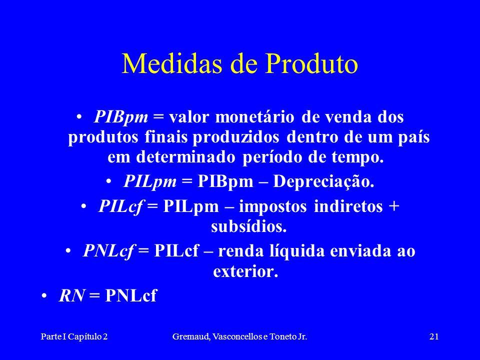 Parte I Capítulo 2Gremaud, Vasconcellos e Toneto Jr.20 Interno e Nacional Interno – valor do produto gerado dentro das fronteiras do país Nacional – p