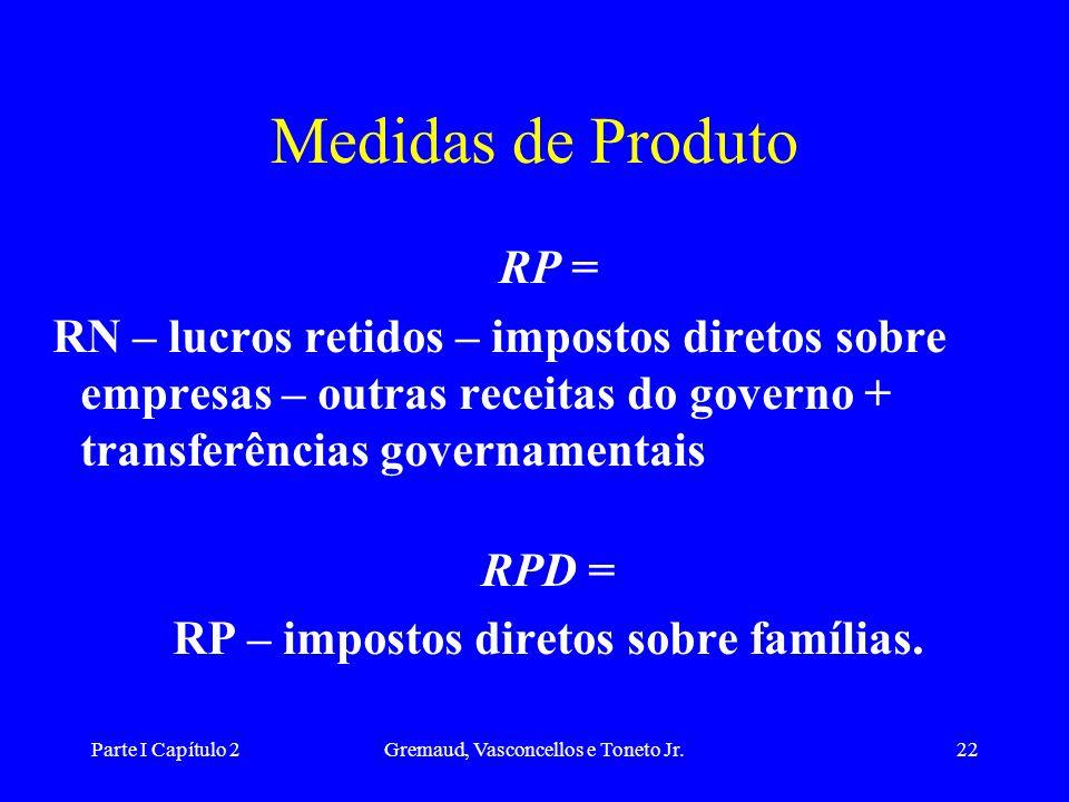 Parte I Capítulo 2Gremaud, Vasconcellos e Toneto Jr.21 Medidas de Produto PIBpm = valor monetário de venda dos produtos finais produzidos dentro de um