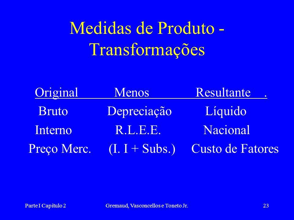 Parte I Capítulo 2Gremaud, Vasconcellos e Toneto Jr.22 Medidas de Produto RP = RN – lucros retidos – impostos diretos sobre empresas – outras receitas