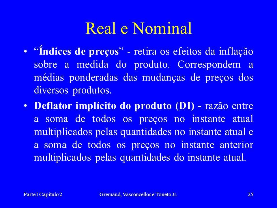 Parte I Capítulo 2Gremaud, Vasconcellos e Toneto Jr.24 PRODUTO REAL X PRODUTO NOMINAL Questão: produto pode variar tanto por variações na quantidade p