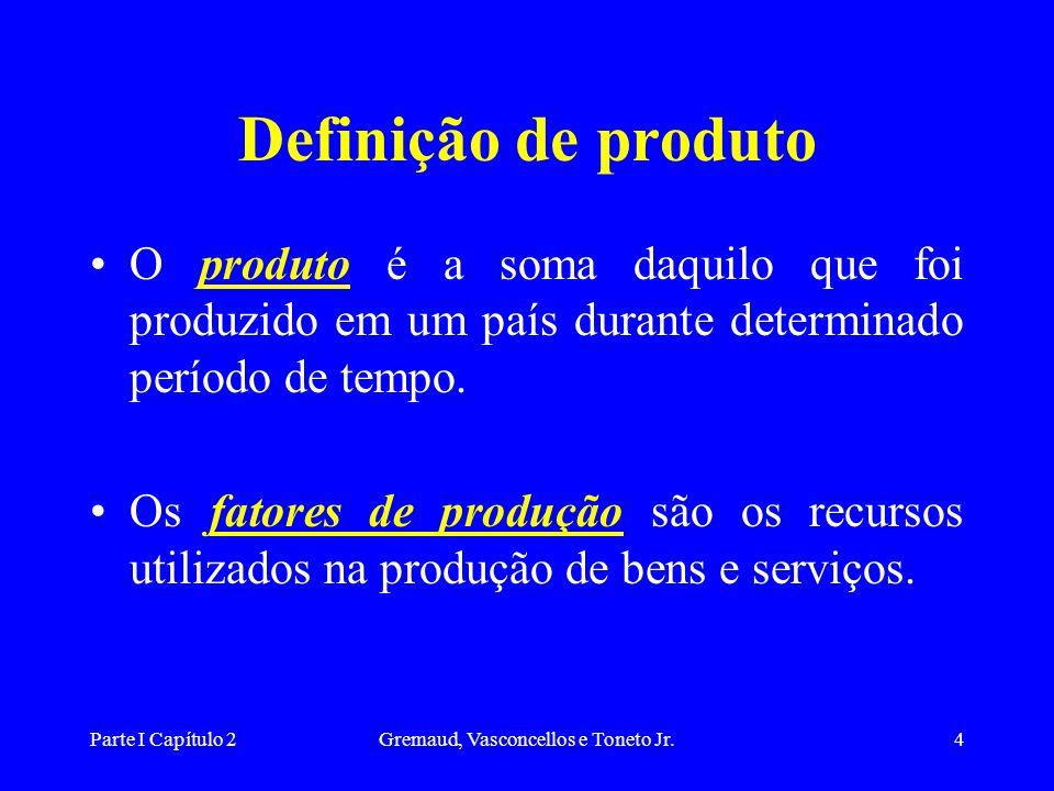 Parte I Capítulo 2Gremaud, Vasconcellos e Toneto Jr.14 Produto = Demanda Y = C + I + G + X – M Onde: Y = produto C = consumo das famílias I = Investimento G = consumo do governo X = exportações de bens e serviços não-fatores M = importações de bens e serviços não-fatores