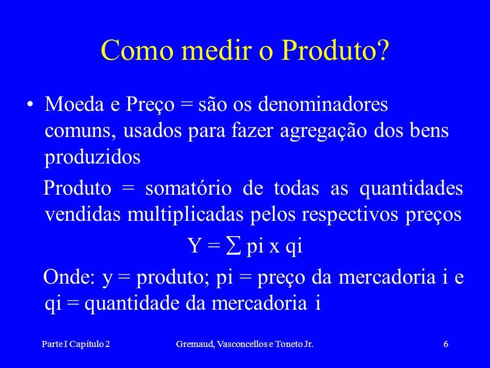 Parte I Capítulo 2Gremaud, Vasconcellos e Toneto Jr.16 Investimento e Depreciação Investimento - bens de produção, de capital ou intermediários, que visam aumentar a oferta de produtos no período seguinte.