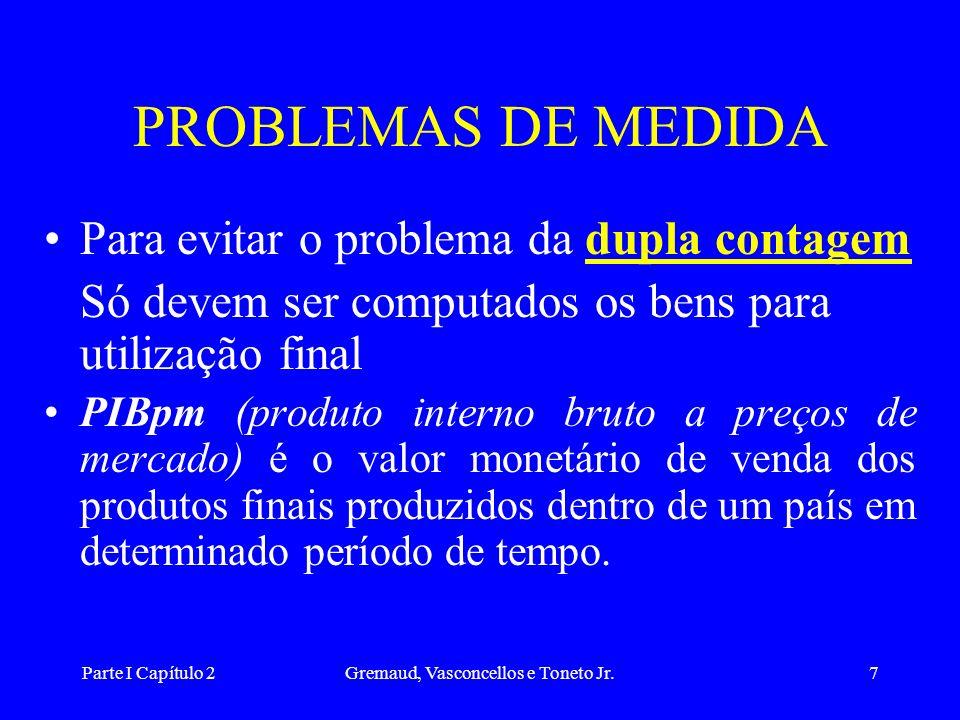 Parte I Capítulo 2Gremaud, Vasconcellos e Toneto Jr.6 Como medir o Produto? Moeda e Preço = são os denominadores comuns, usados para fazer agregação d