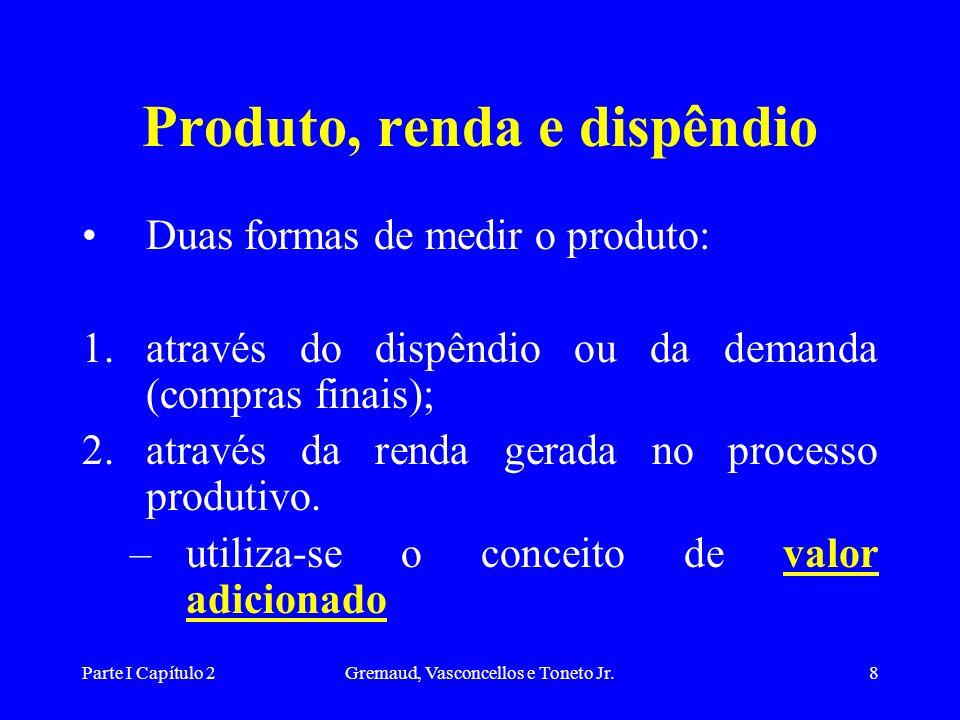 Parte I Capítulo 2Gremaud, Vasconcellos e Toneto Jr.7 PROBLEMAS DE MEDIDA Para evitar o problema da dupla contagem Só devem ser computados os bens par