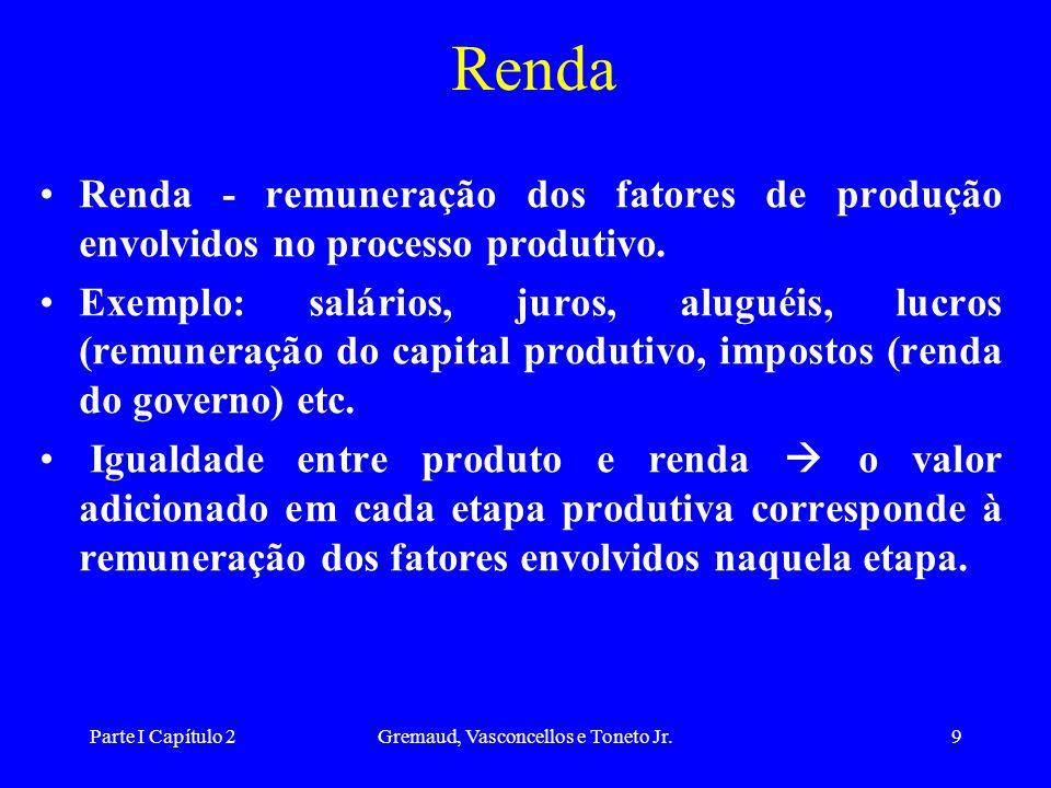 Parte I Capítulo 2Gremaud, Vasconcellos e Toneto Jr.9 Renda Renda - remuneração dos fatores de produção envolvidos no processo produtivo.