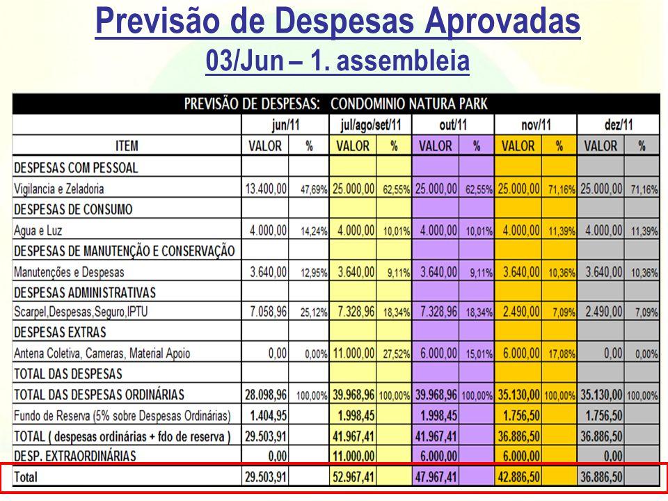 Previsão de Despesas Aprovadas 03/Jun – 1. assembleia