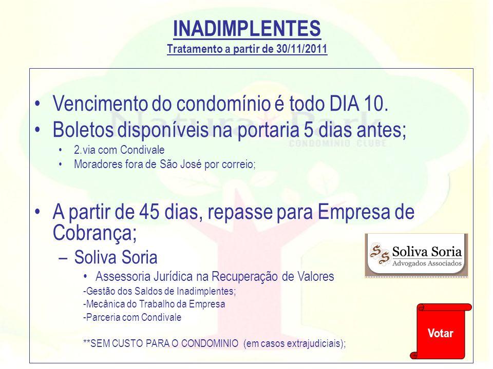 INADIMPLENTES Tratamento a partir de 30/11/2011 Vencimento do condomínio é todo DIA 10. Boletos disponíveis na portaria 5 dias antes; 2.via com Condiv