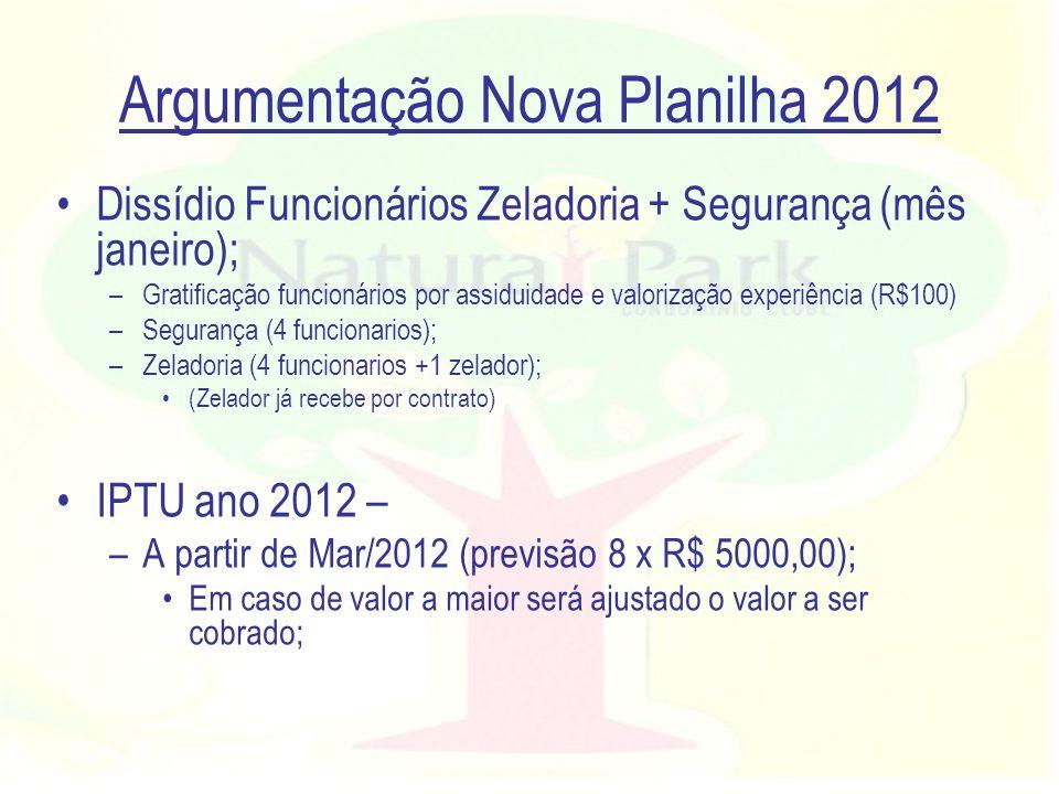 Argumentação Nova Planilha 2012 Dissídio Funcionários Zeladoria + Segurança (mês janeiro); –Gratificação funcionários por assiduidade e valorização ex