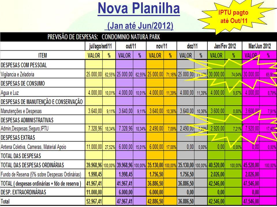 Nova Planilha (Jan até Jun/2012) IPTU pagto até Out/11