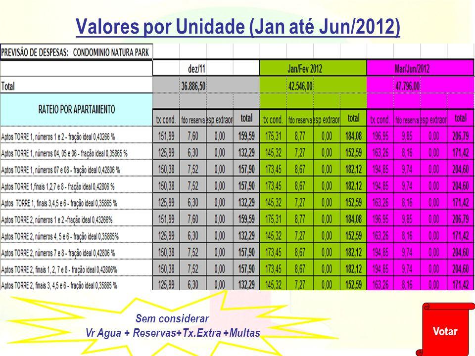 Valores por Unidade (Jan até Jun/2012) Sem considerar Vr Agua + Reservas+Tx.Extra +Multas Votar