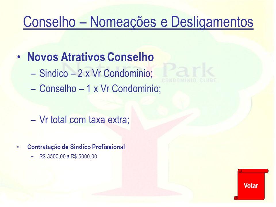 Conselho – Nomeações e Desligamentos Novos Atrativos Conselho –Sindico – 2 x Vr Condominio; –Conselho – 1 x Vr Condominio; –Vr total com taxa extra; C