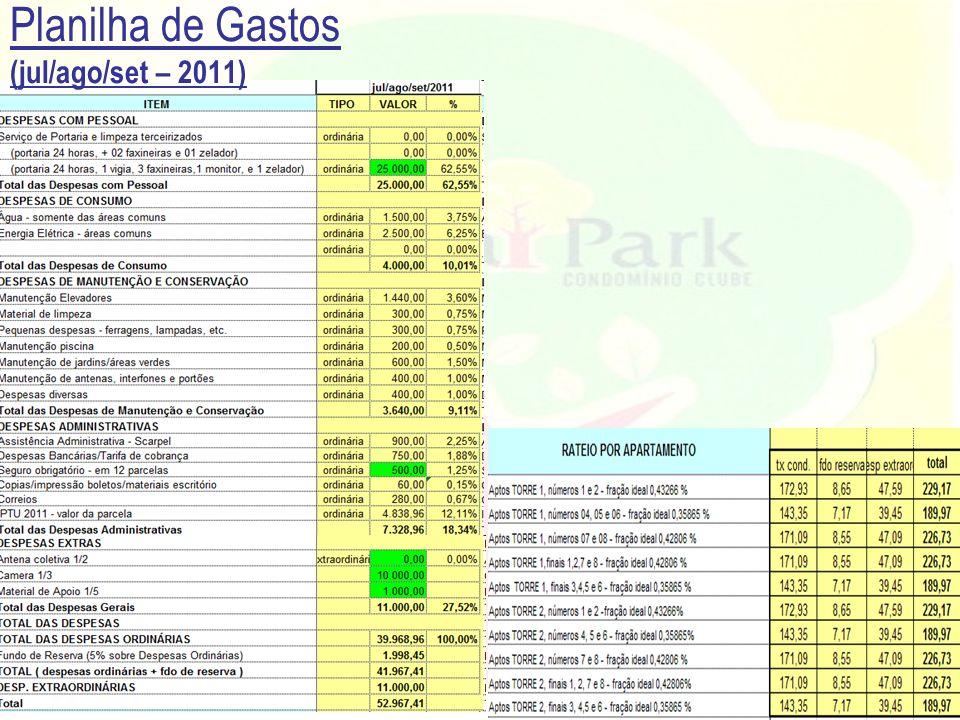 Planilha de Gastos (jul/ago/set – 2011)