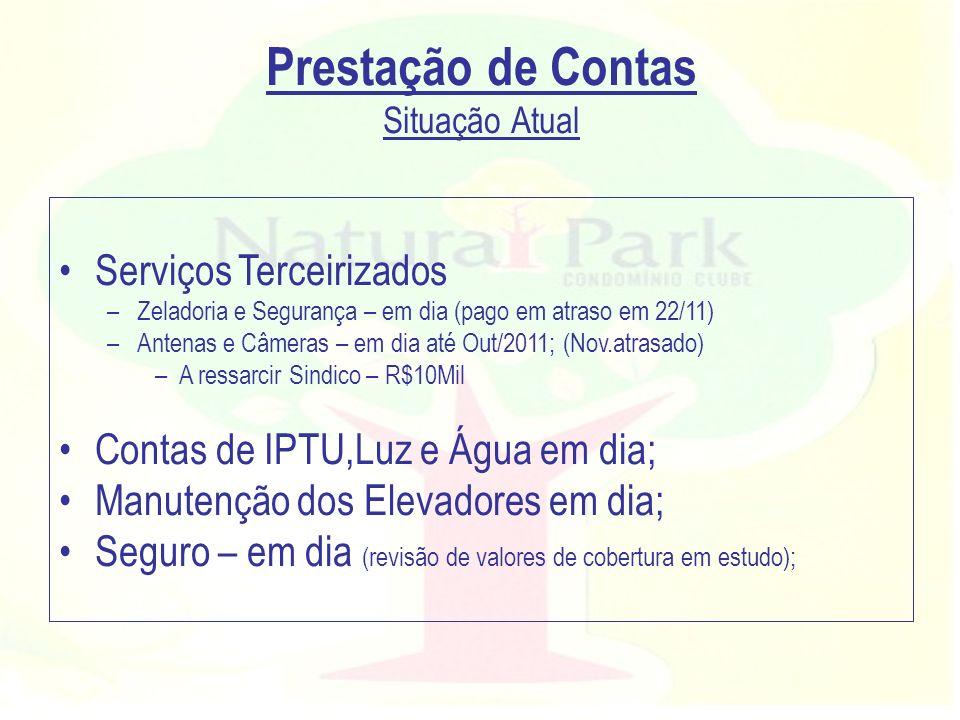 INADIMPLENTES Tratamento a partir de 30/11/2011 Vencimento do condomínio é todo DIA 10.