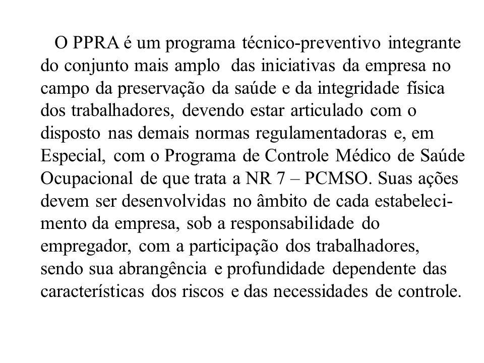 O PPRA é um programa técnico-preventivo integrante do conjunto mais amplo das iniciativas da empresa no campo da preservação da saúde e da integridade