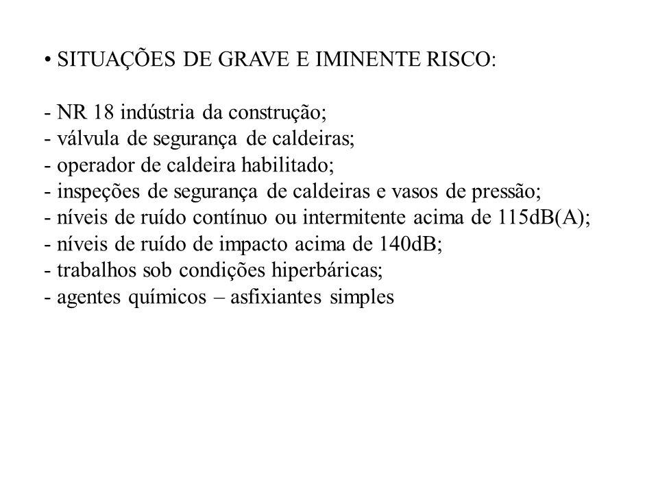 SITUAÇÕES DE GRAVE E IMINENTE RISCO: - NR 18 indústria da construção; - válvula de segurança de caldeiras; - operador de caldeira habilitado; - inspeç