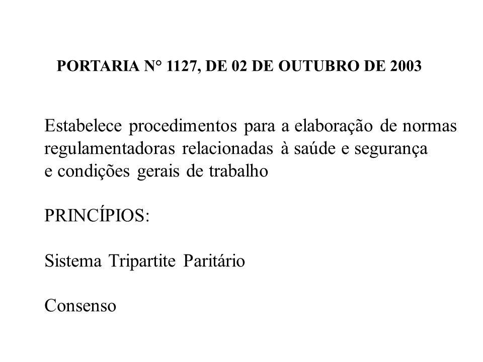 PORTARIA N° 1127, DE 02 DE OUTUBRO DE 2003 Estabelece procedimentos para a elaboração de normas regulamentadoras relacionadas à saúde e segurança e co