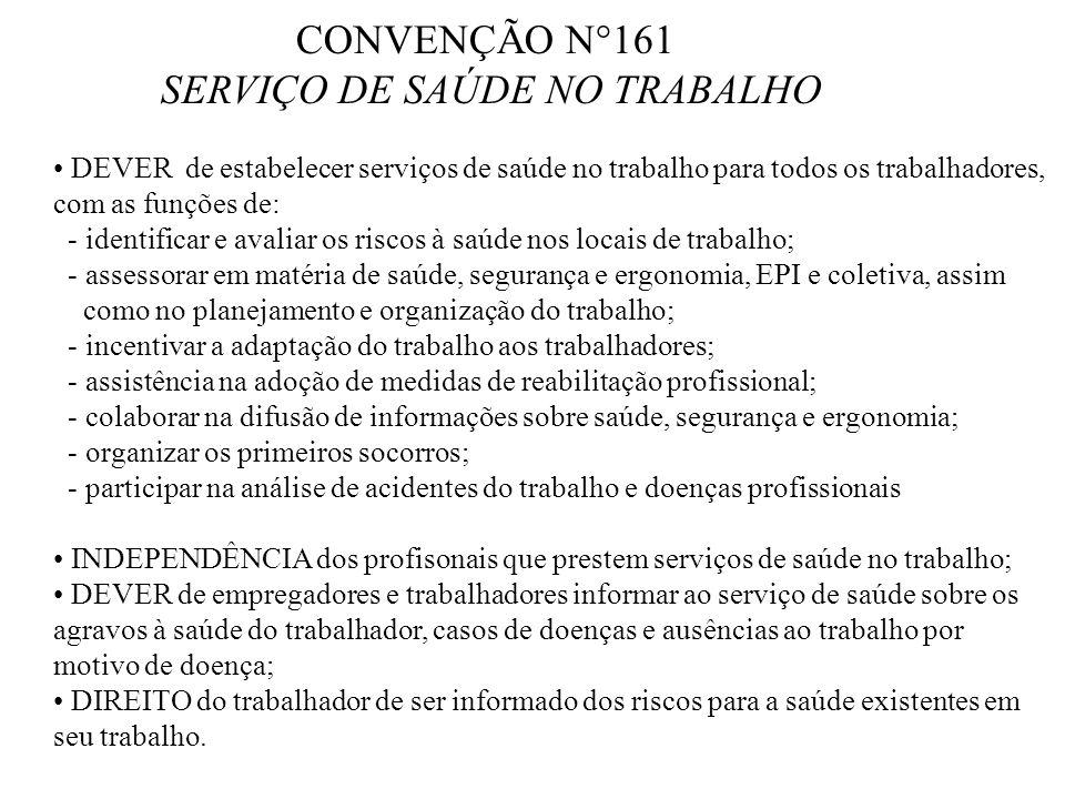 CONVENÇÃO N°161 SERVIÇO DE SAÚDE NO TRABALHO DEVER de estabelecer serviços de saúde no trabalho para todos os trabalhadores, com as funções de: - iden